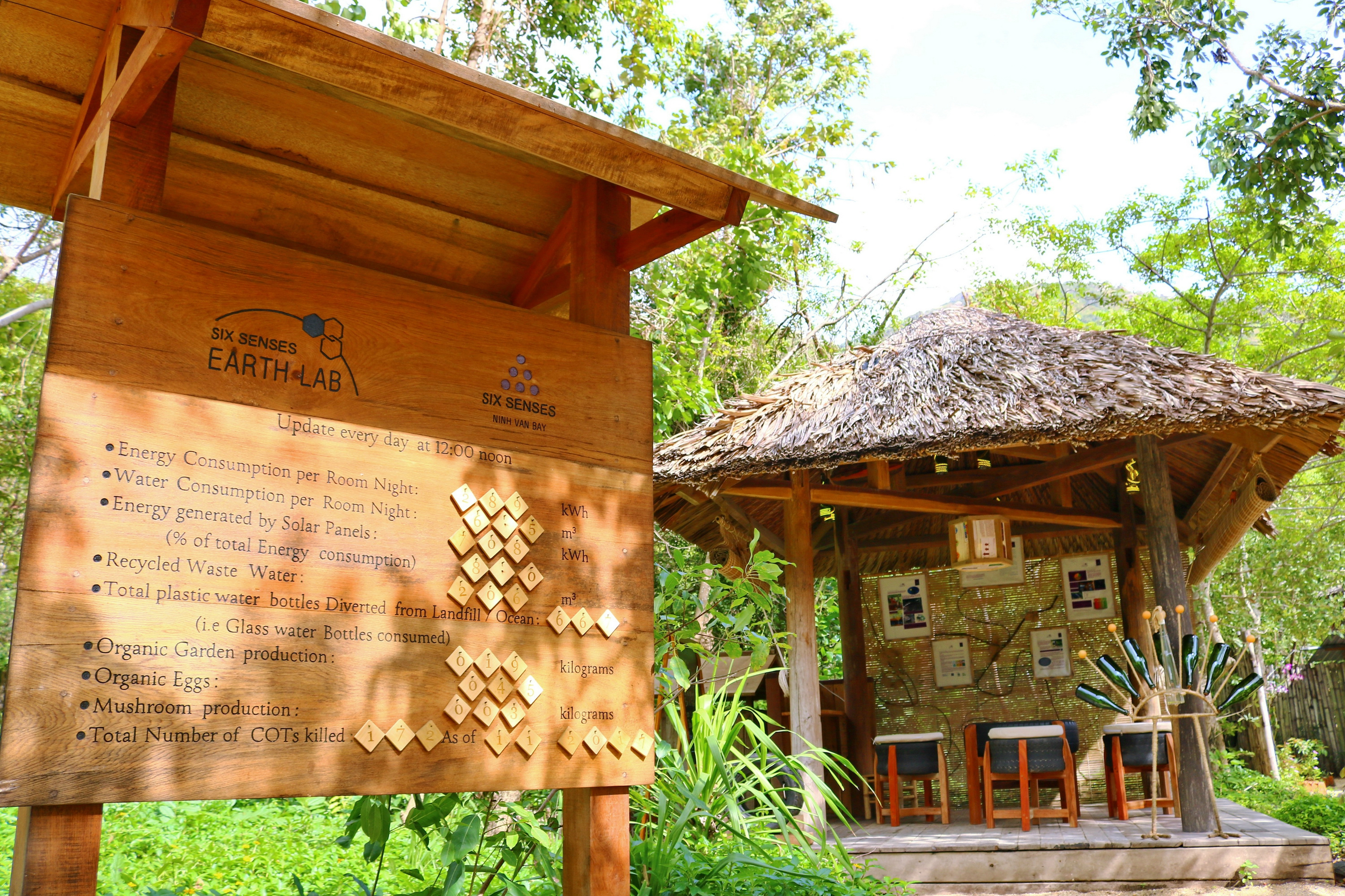 Earth Lab at Six Senses Ninh Van Bay_lowres.jpg